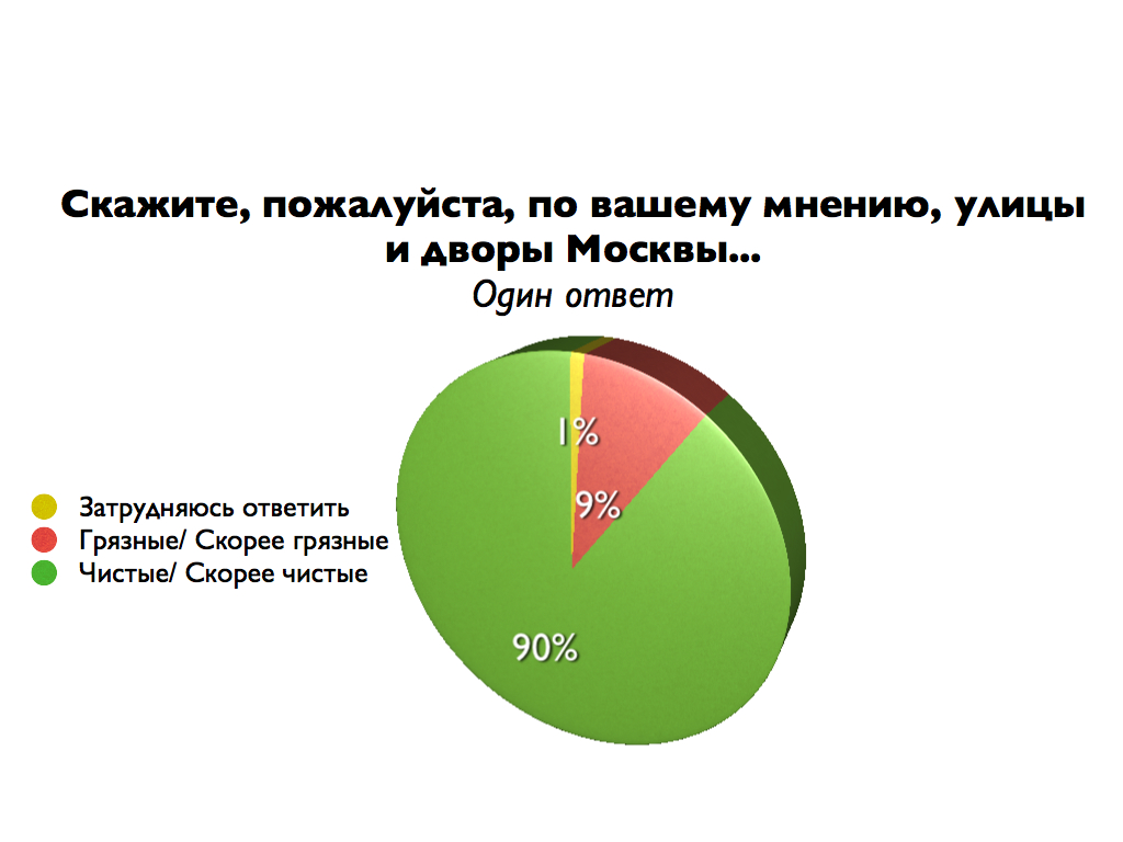 diagrams_musor001