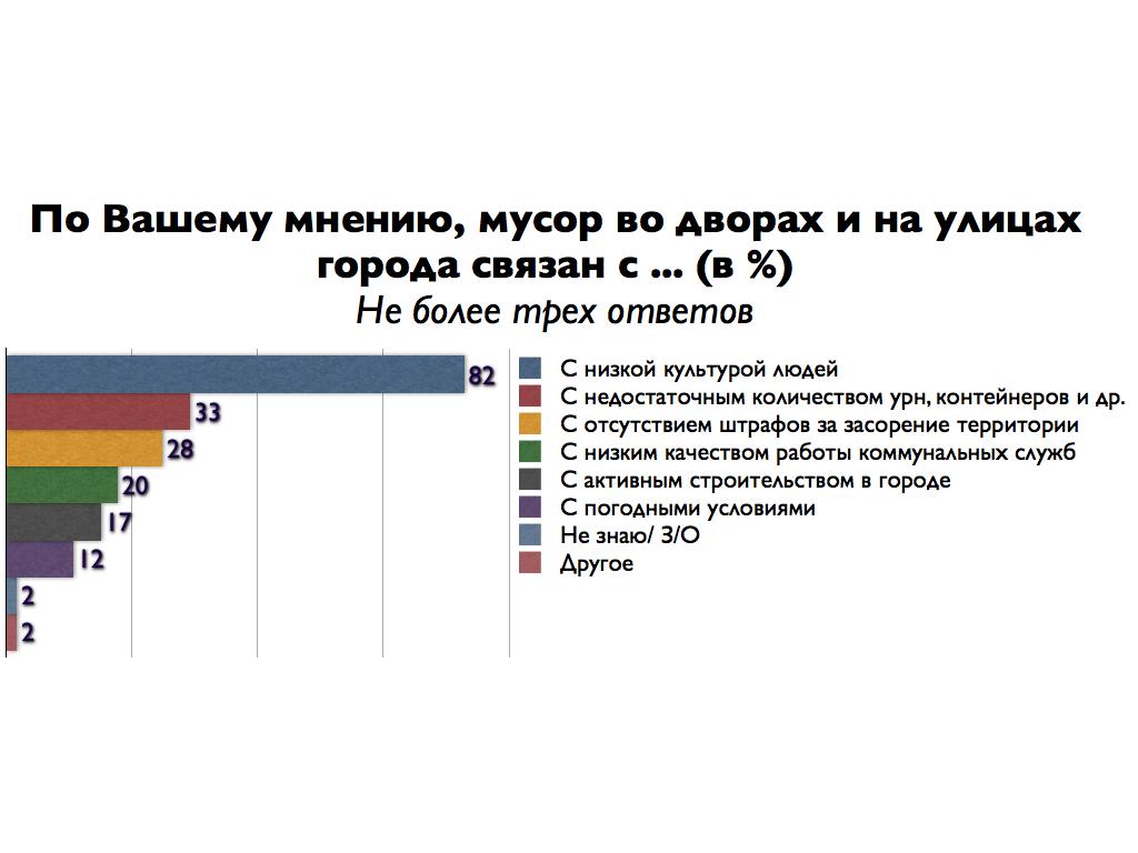 diagrams_musor0021