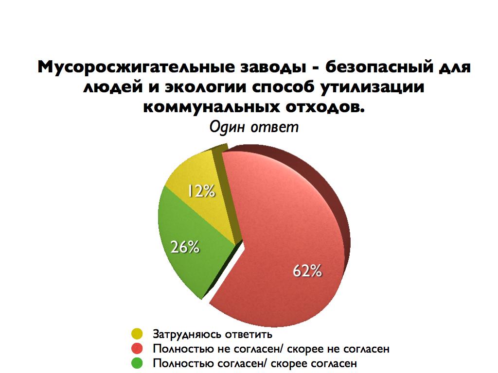 diagrams_musor006
