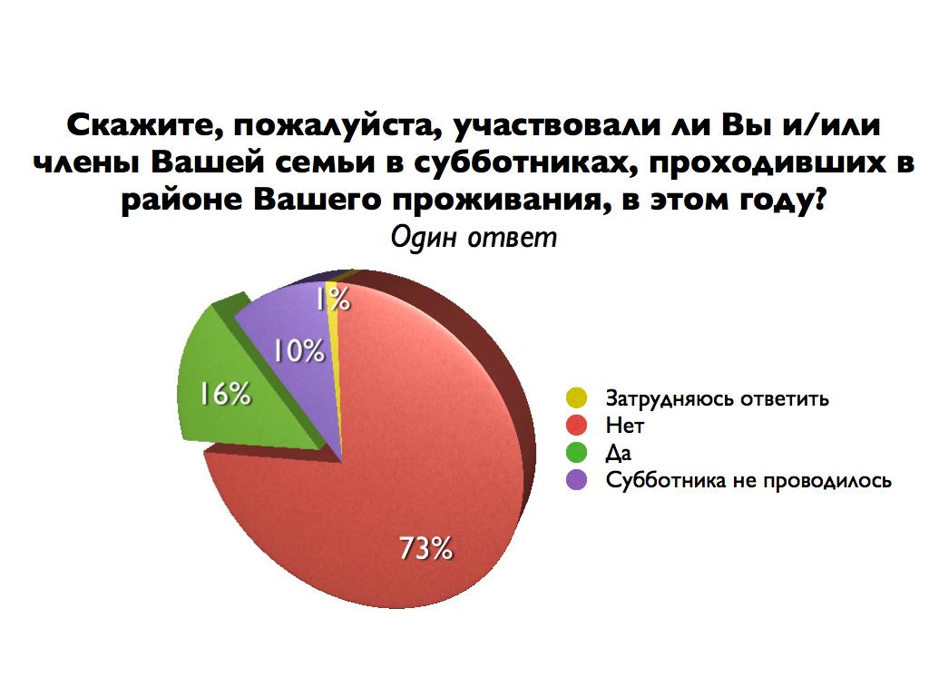 diagrams_musor007
